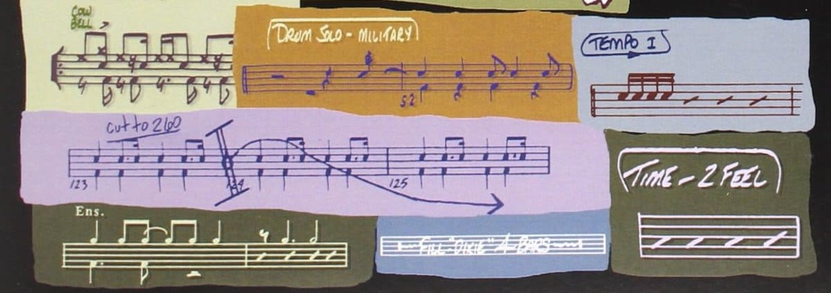 How To Read Drum Sheet Music - Drum Notation Guide