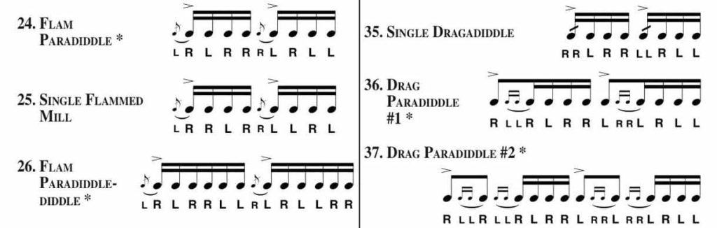 Rudiments to learn without a drum set