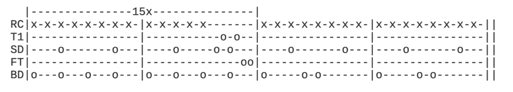 Detailed drum tab for learning how to play drums