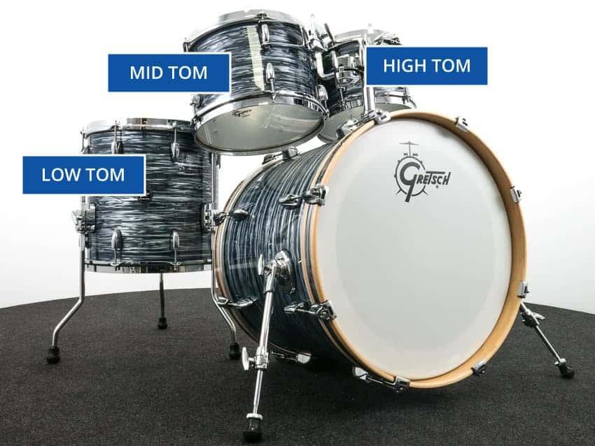 Tom-toms, naming the drums